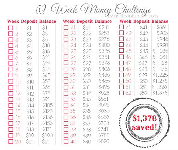 9 Images of 52 Week Money Challenge Printable Chart 2015 Mini