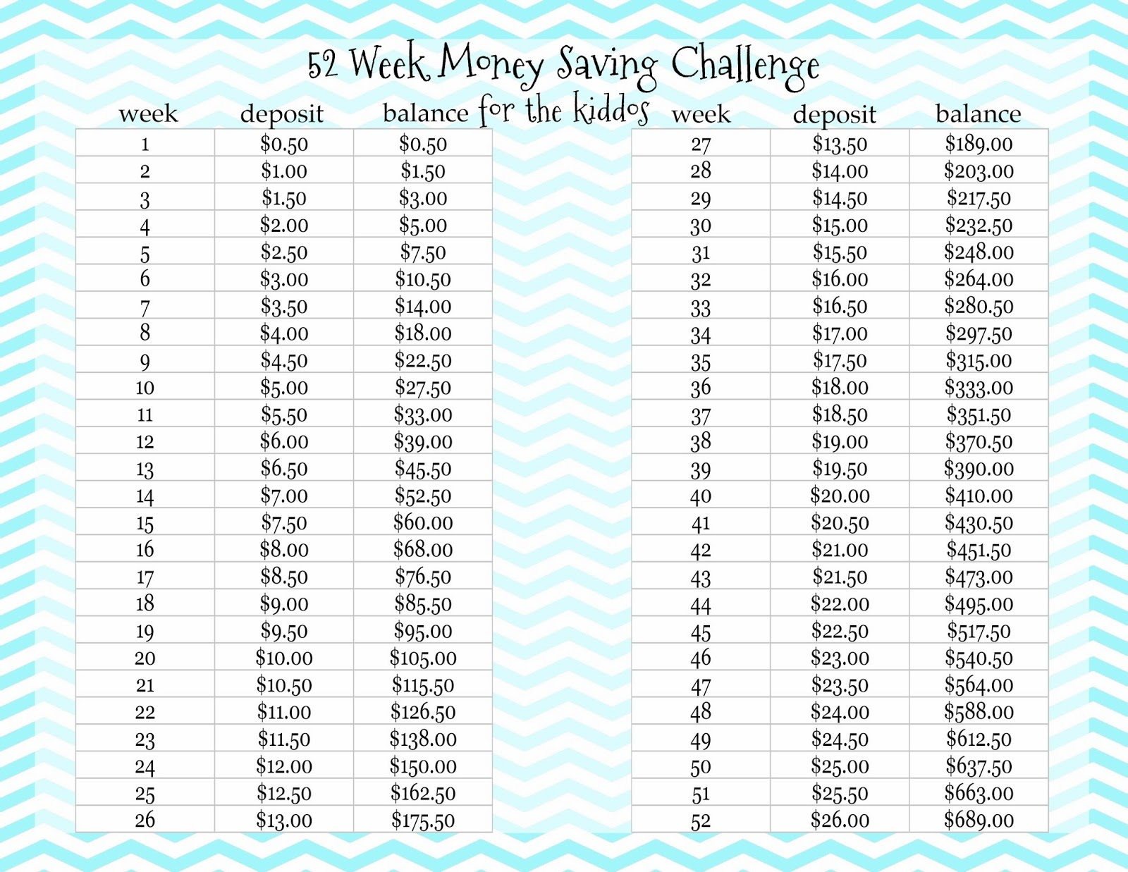 9 Best Images of 52 Week Money Challenge Printable Chart ...