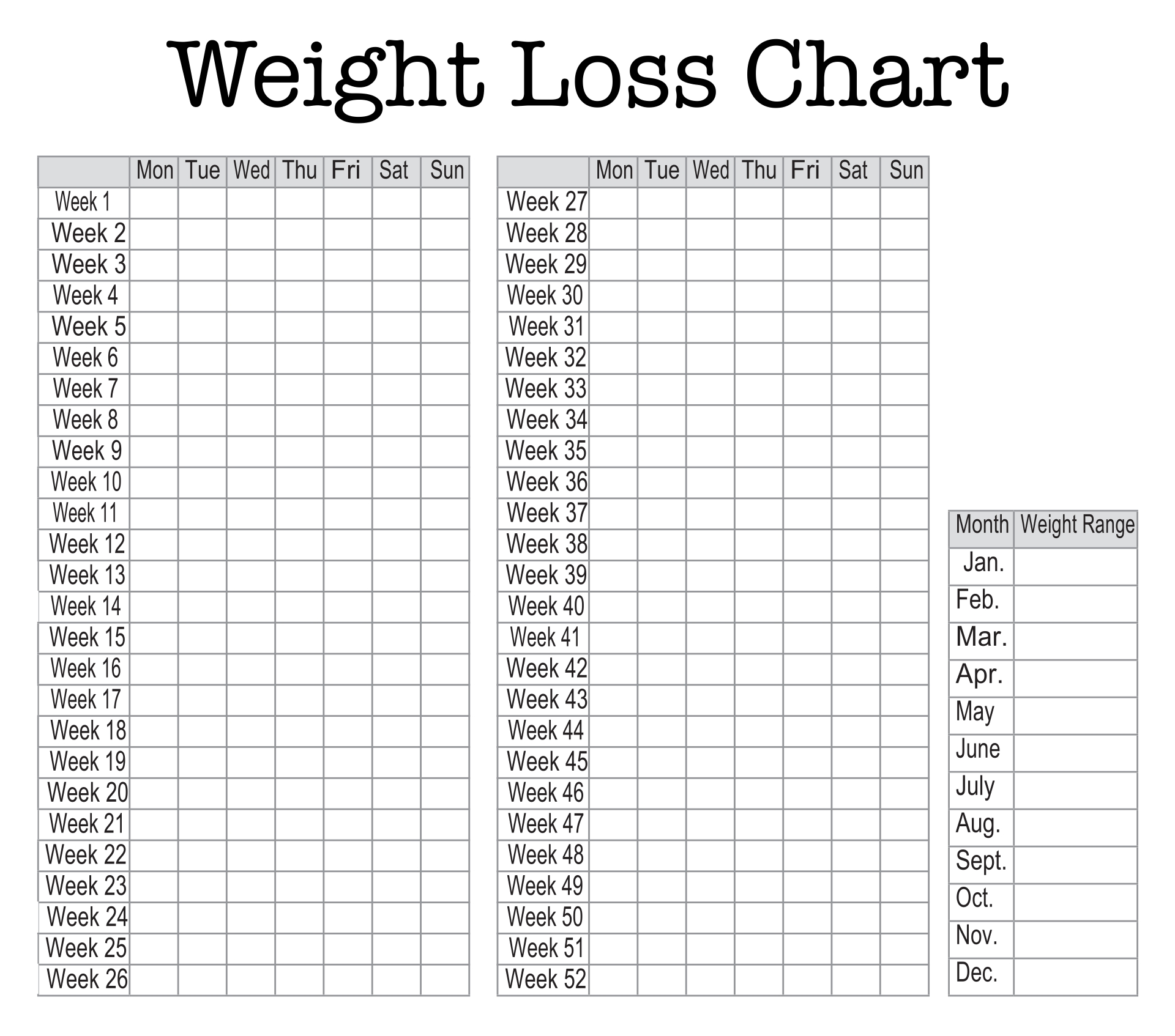 Free Weight Watchers Food Journal Template
