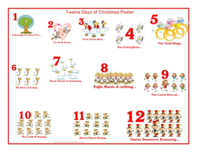 9 Images of Twelve Days Of Christmas Printables