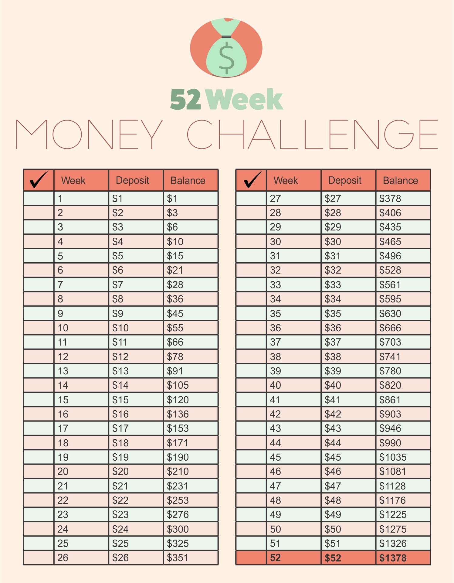 52 Week Money Challenge 2014 Printable