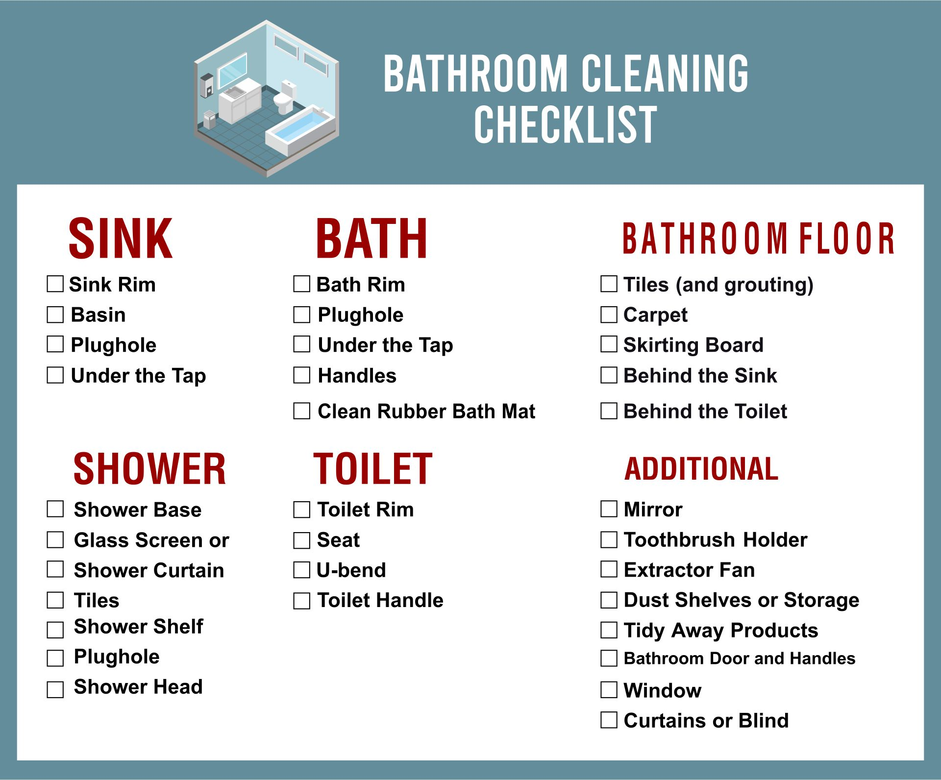 Bathroom Cleaning Checklist Print