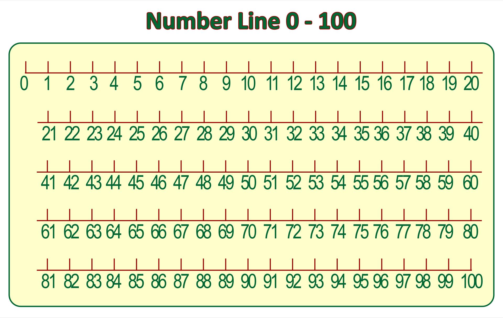 math worksheet : free number line worksheets for kindergarten  first grade math  : Free Math Worksheets Number Lines