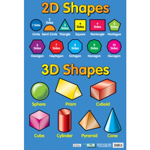 6 Images of 2D 3D Shapes Poster Printable