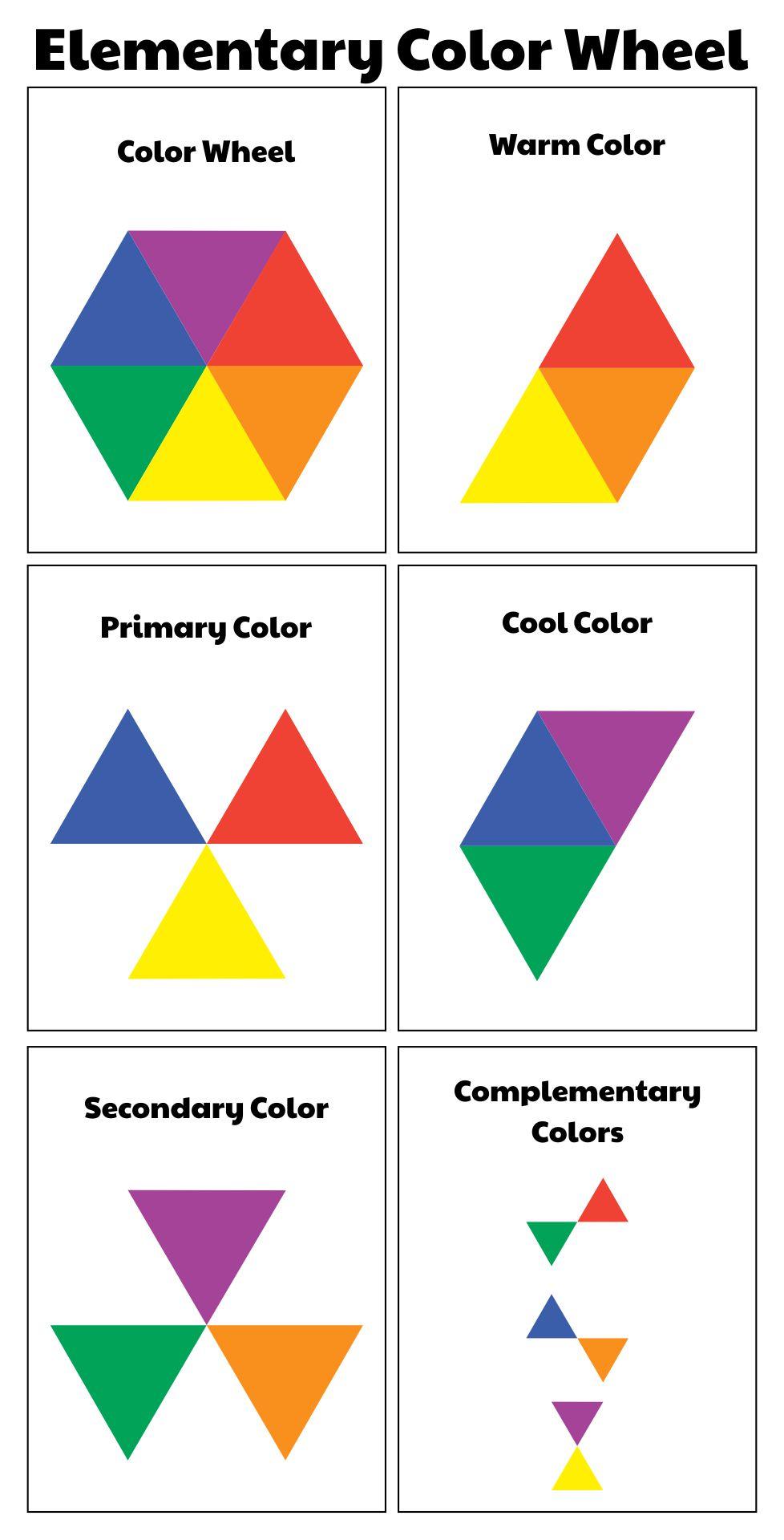 Elementary Color Wheel