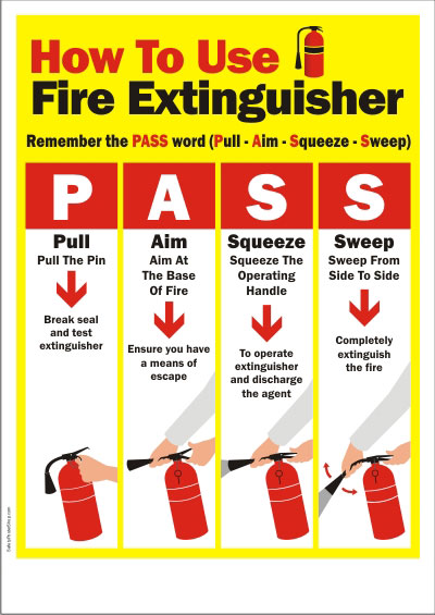 8 Images of Printable Fire Extinguisher Poster