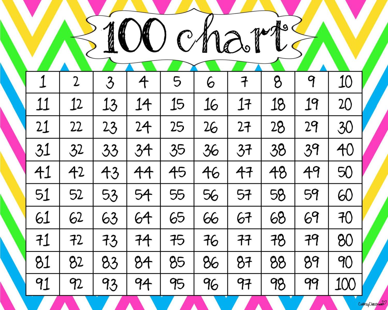 ... 100 Chart, Hundred Printable 100 Chart & One Hundreds Chart Printable