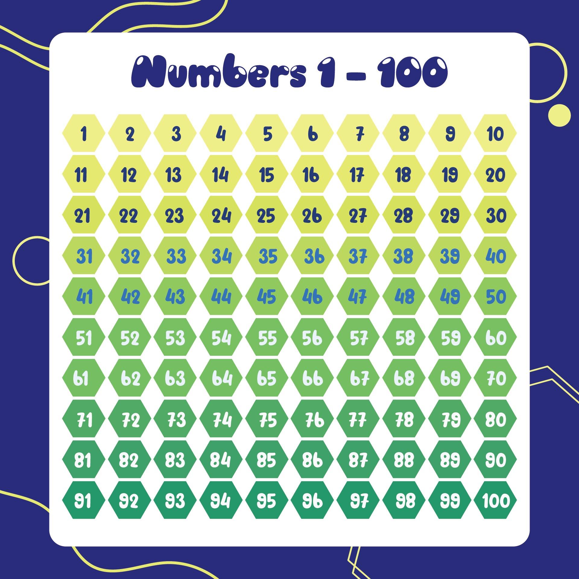 Hundred Printable 100 Square Grid