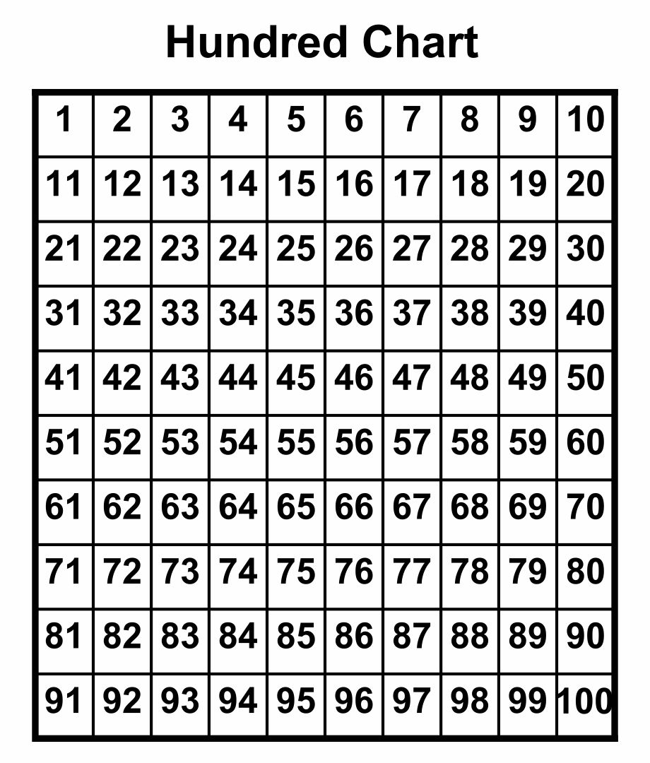 Amazing image for printable number grid