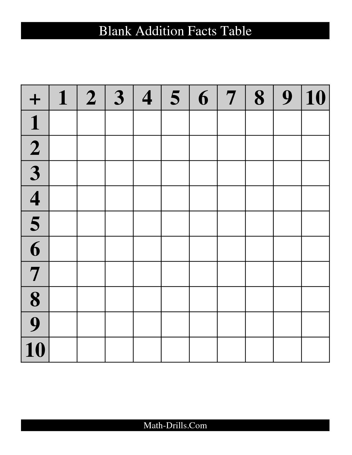 5 best images of addition table printable worksheets - Addition and subtraction table printable ...