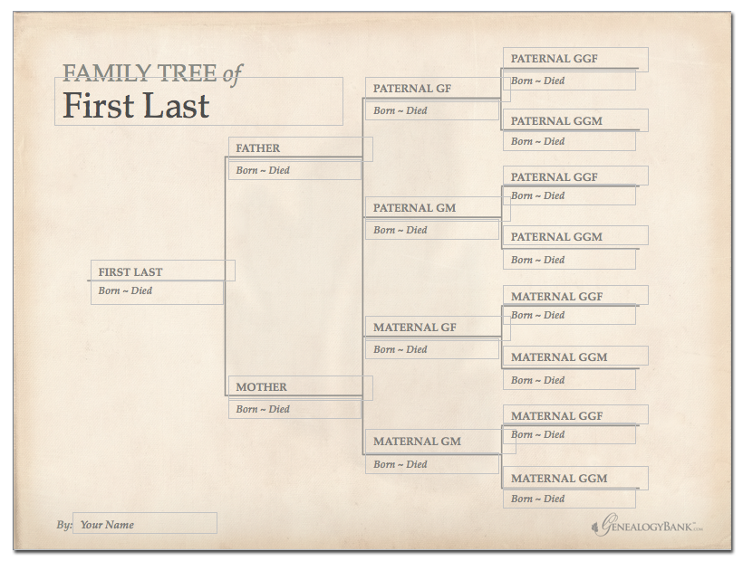 5 Images of Printable Family Tree Template