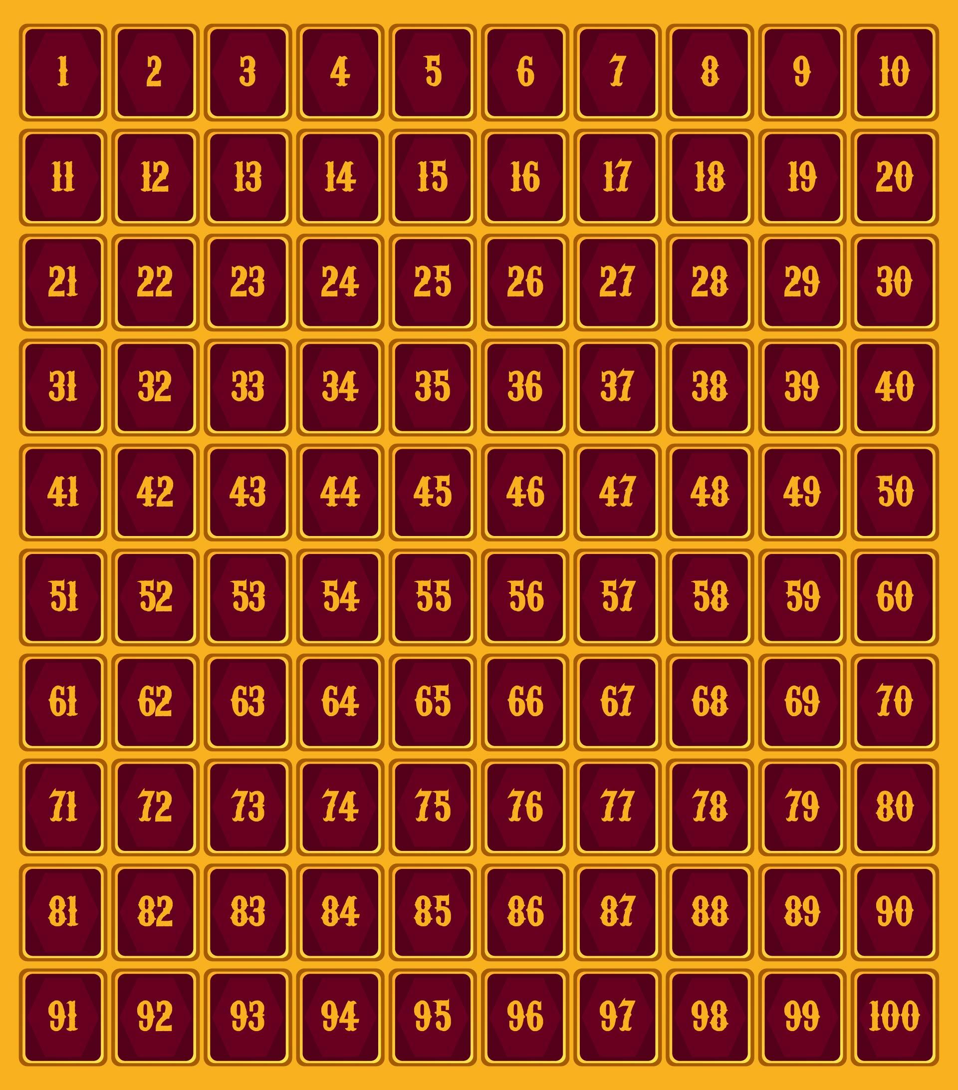 Number Flashcards 1 100 Printable
