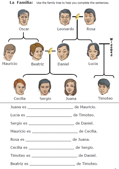 math worksheet : 7 best images of printable worksheets about family  spanish  : Kindergarten Family Worksheets