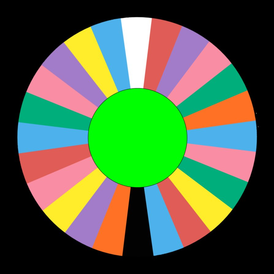 wheel of fortune board template - 5 best images of spinning color wheel template printable