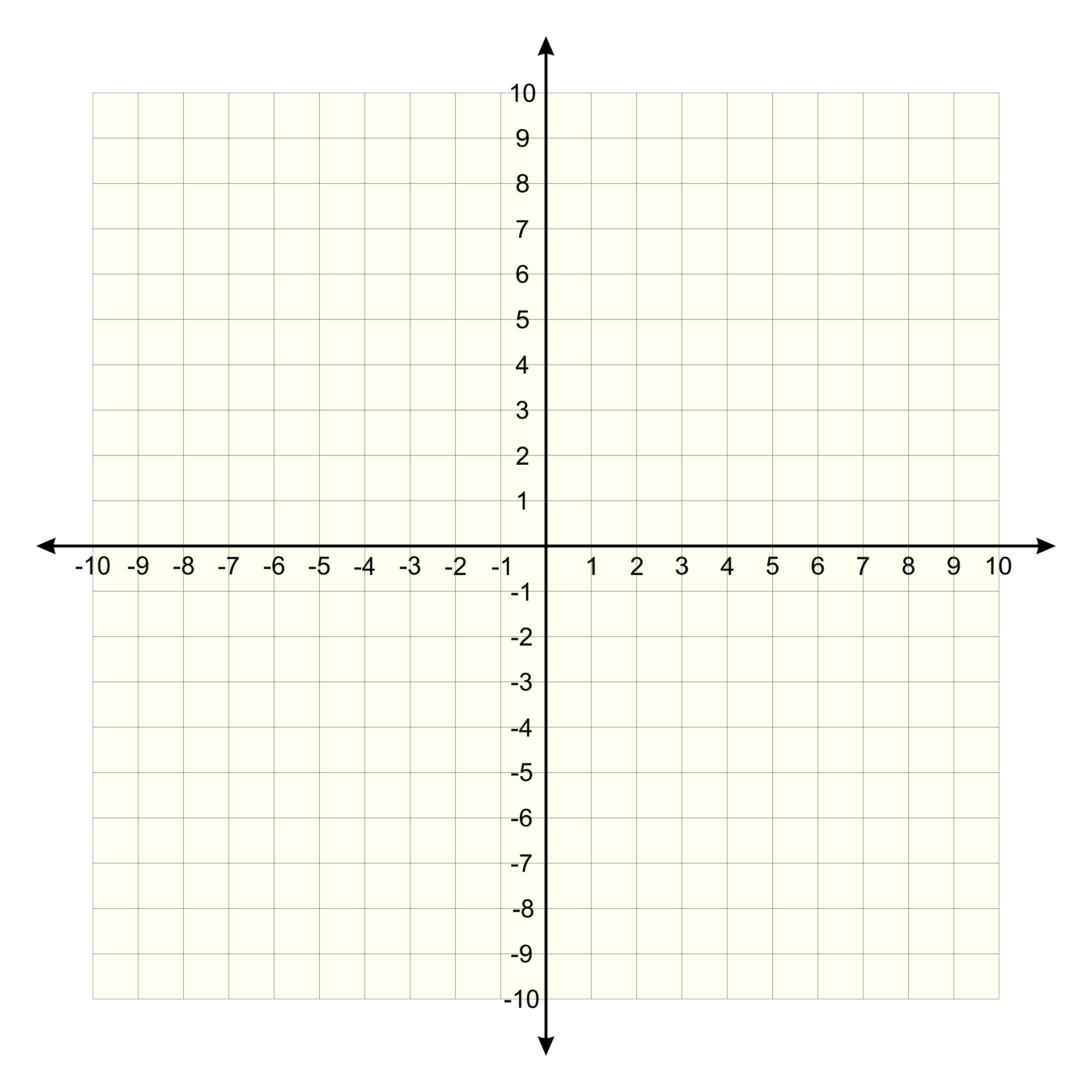 4 Quadrant Graph Paper 20 X 20 Large