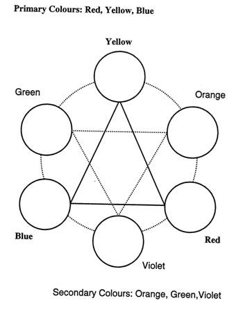 4 Images of Color Wheel Worksheet Printable