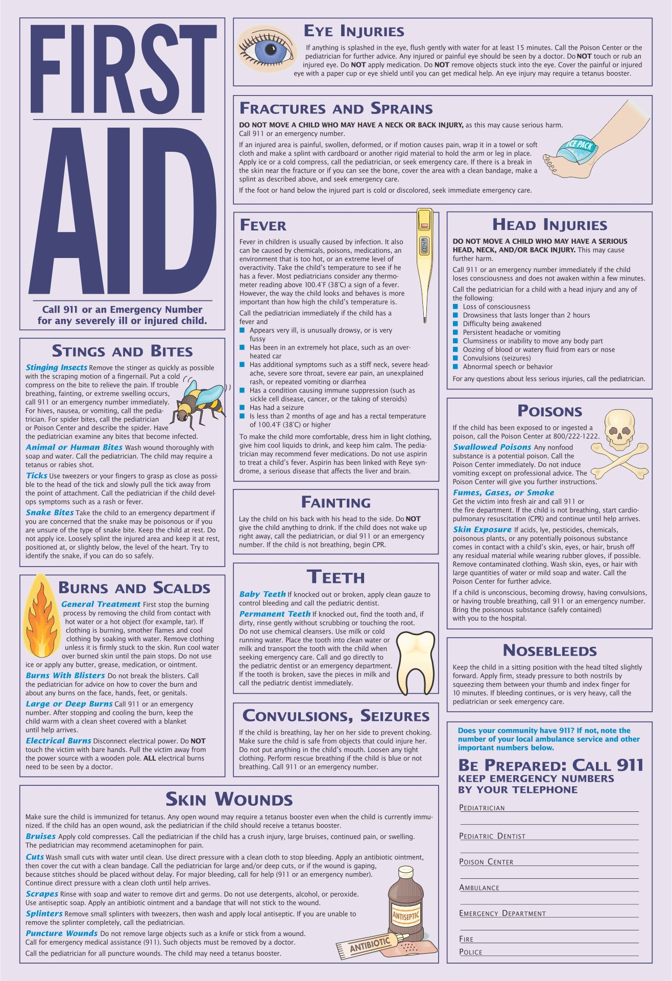 Printable First Aid Chart