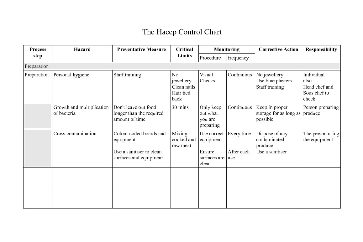 4 best images of haccp flow chart template printable blank haccp