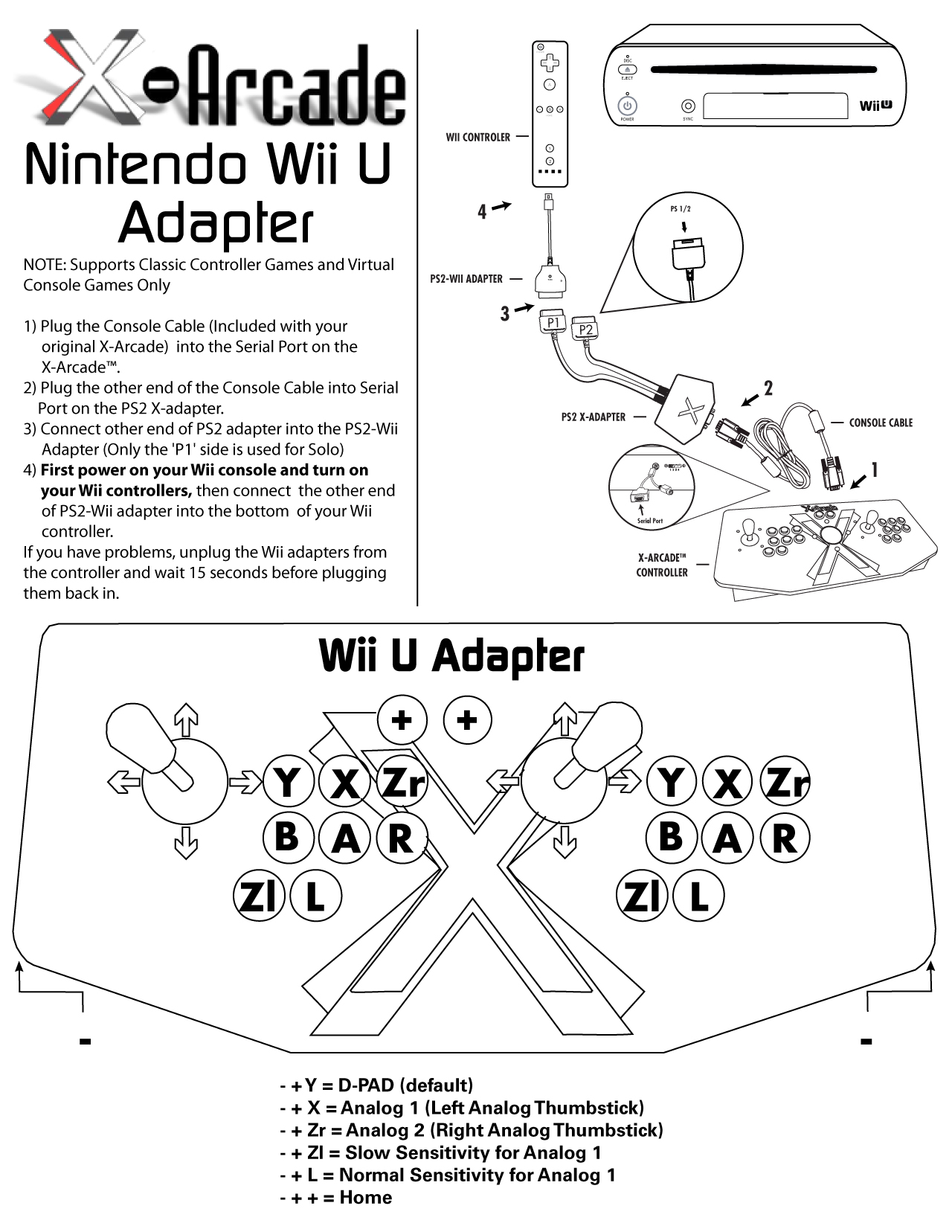 6 Images of Printable Wii Console