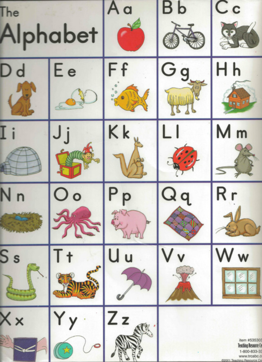 alphabet chart with pictures printable pdf