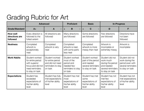 4 Images of Printable Elementary Grading Rubric