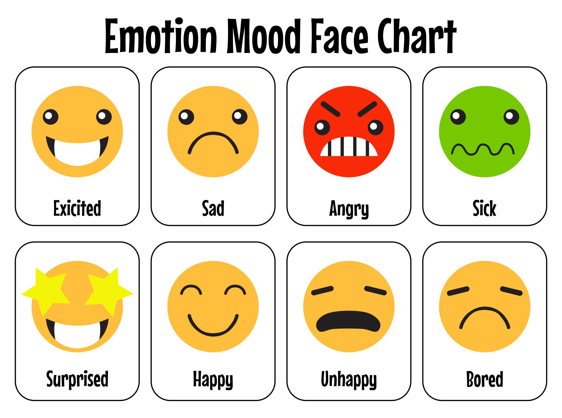 Emotion Chart Faces Mood