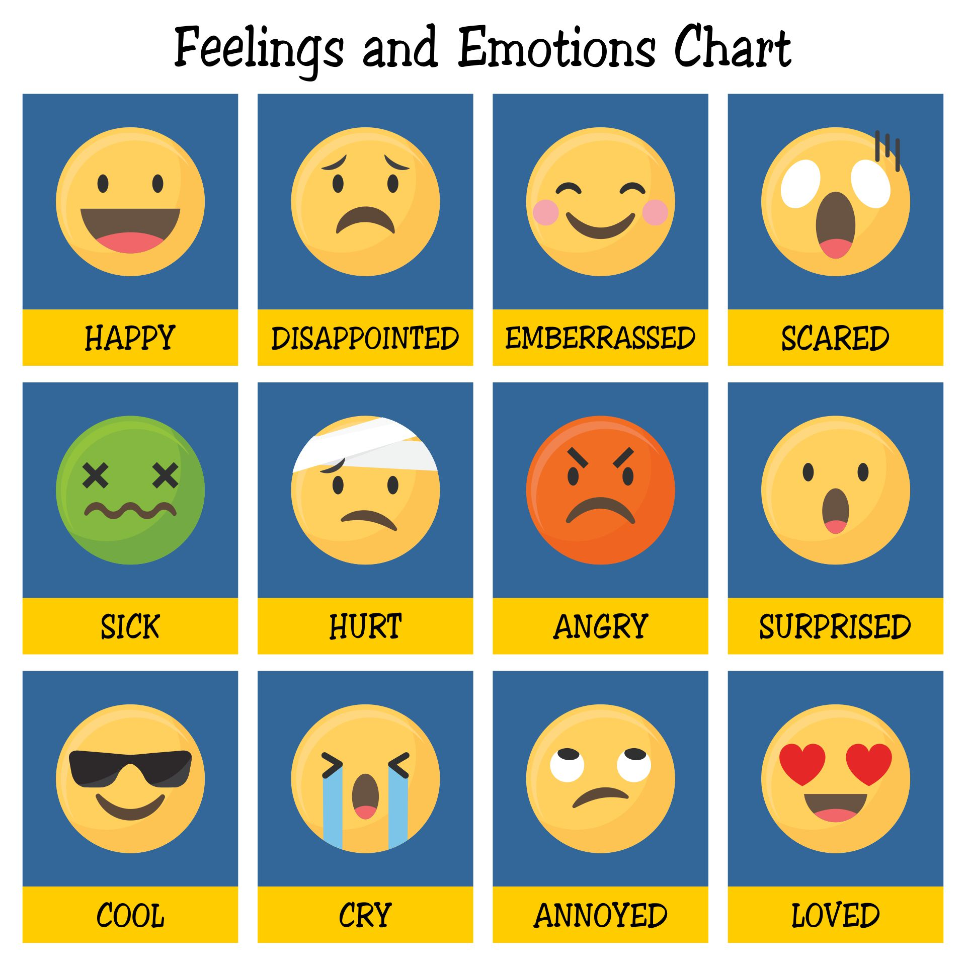 Feelings and Emotions Chart