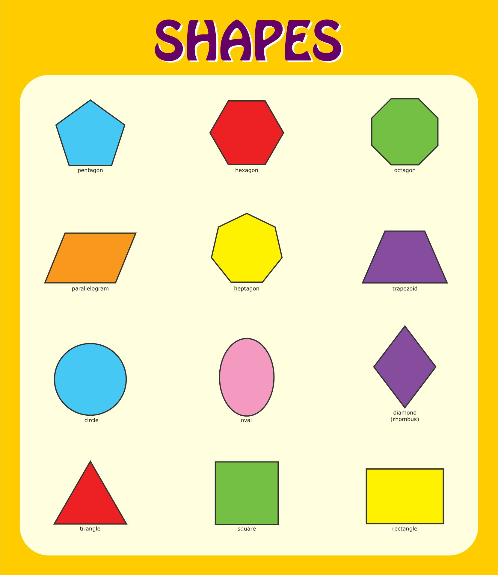 Of printable shapes chart preschool shapes chart basic shapes