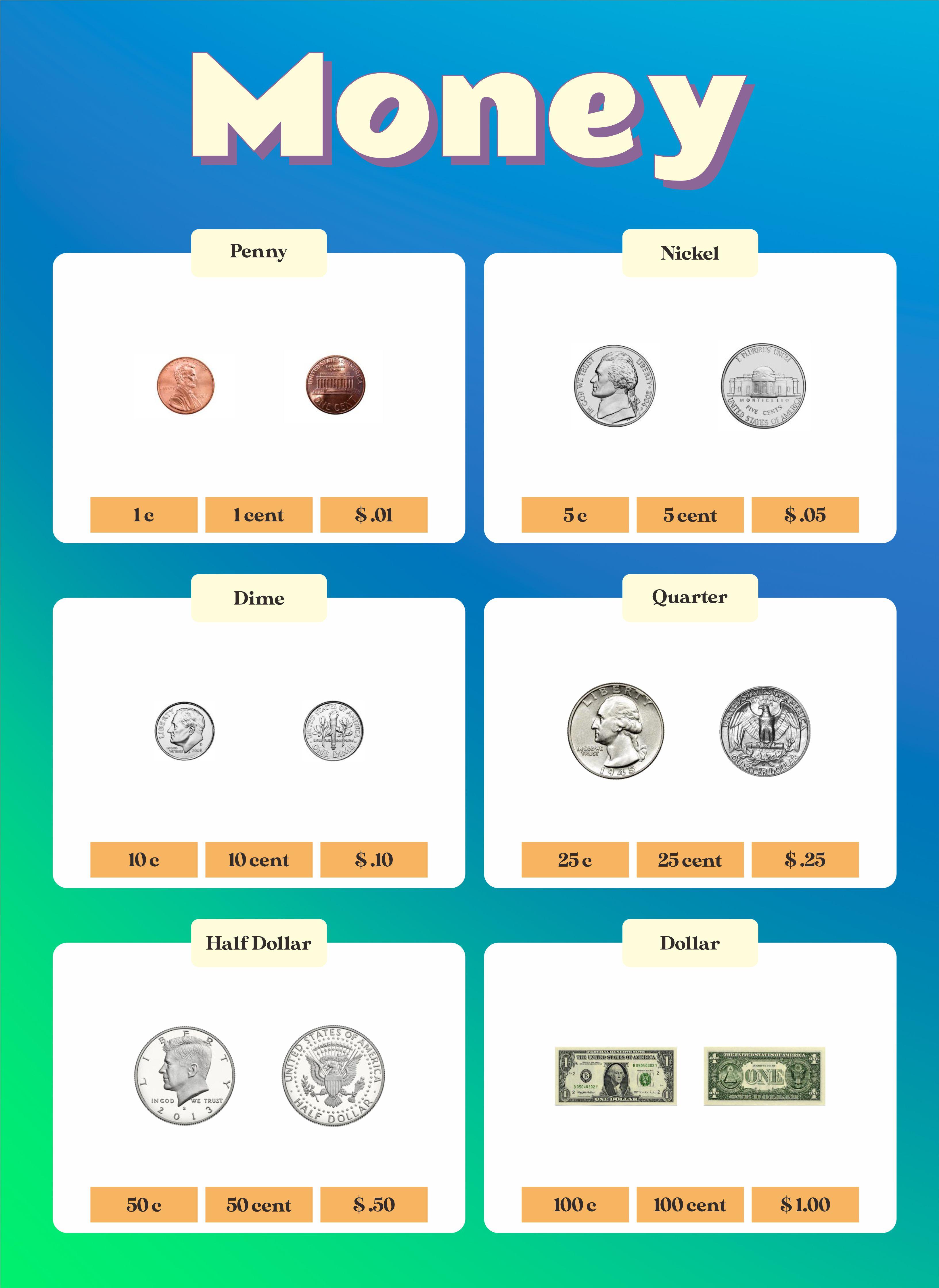 2nd Grade Money Chart
