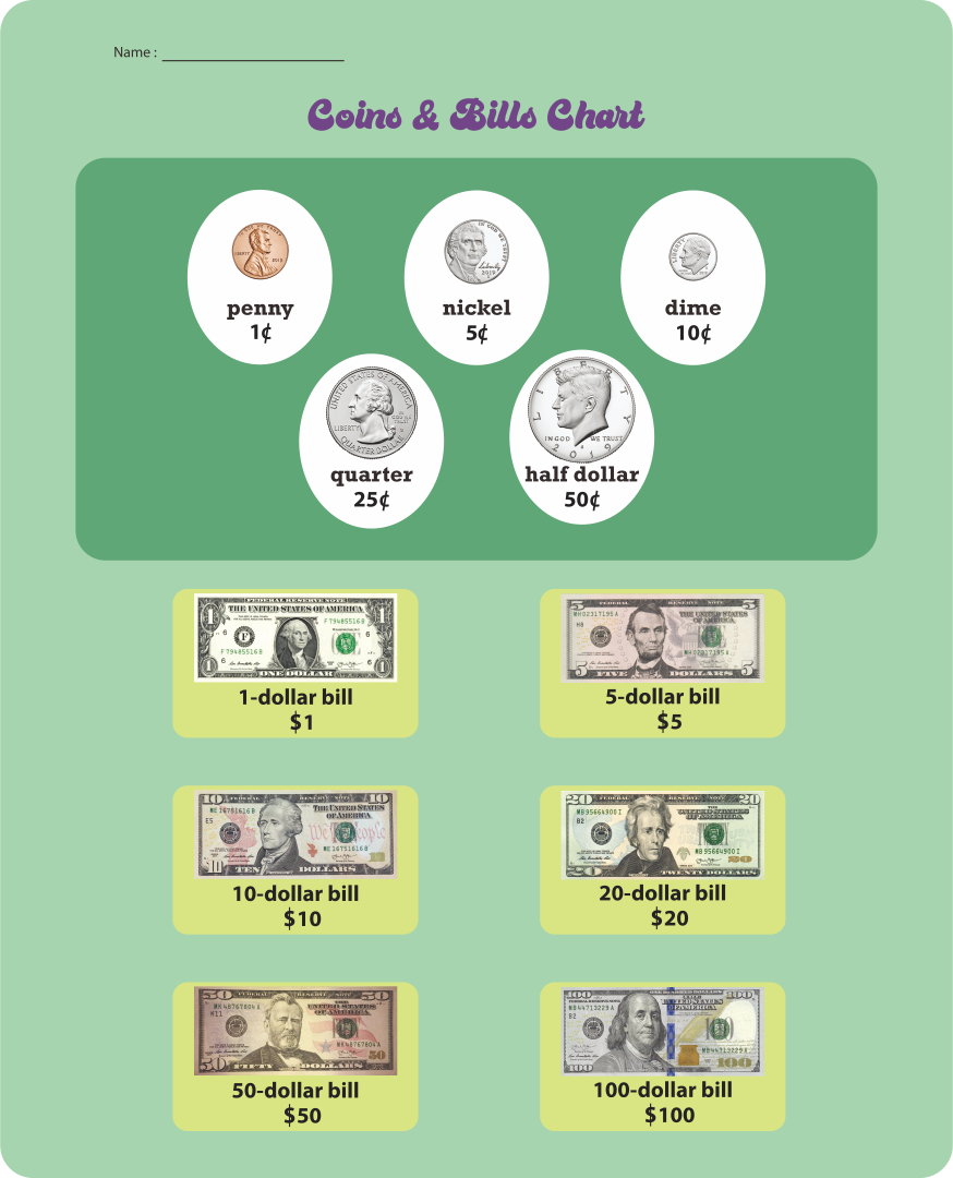7 Images of Money Value Chart Printable