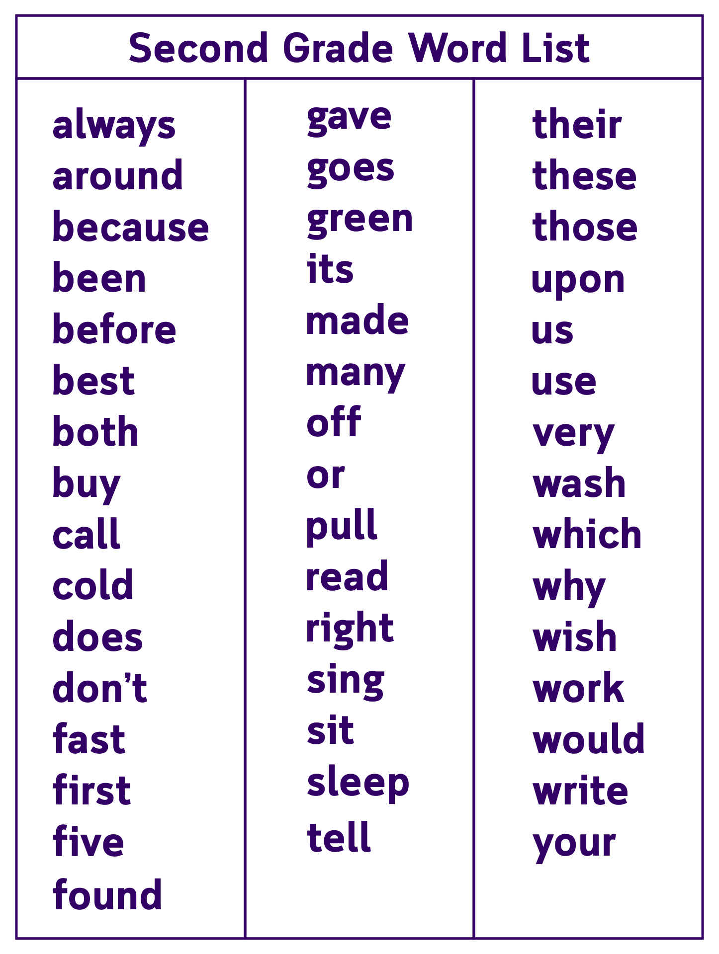 Second Grade Sight Words Printable