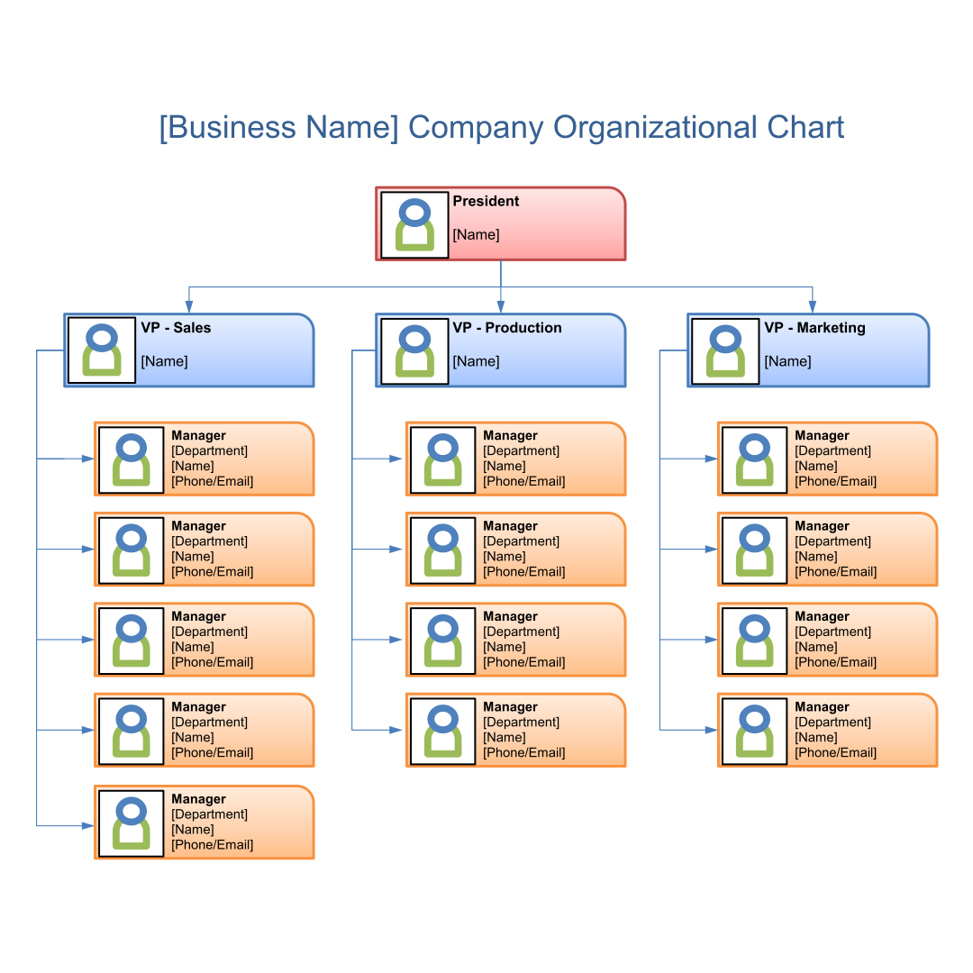 7 best images of free printable blank organizational for Free org chart template