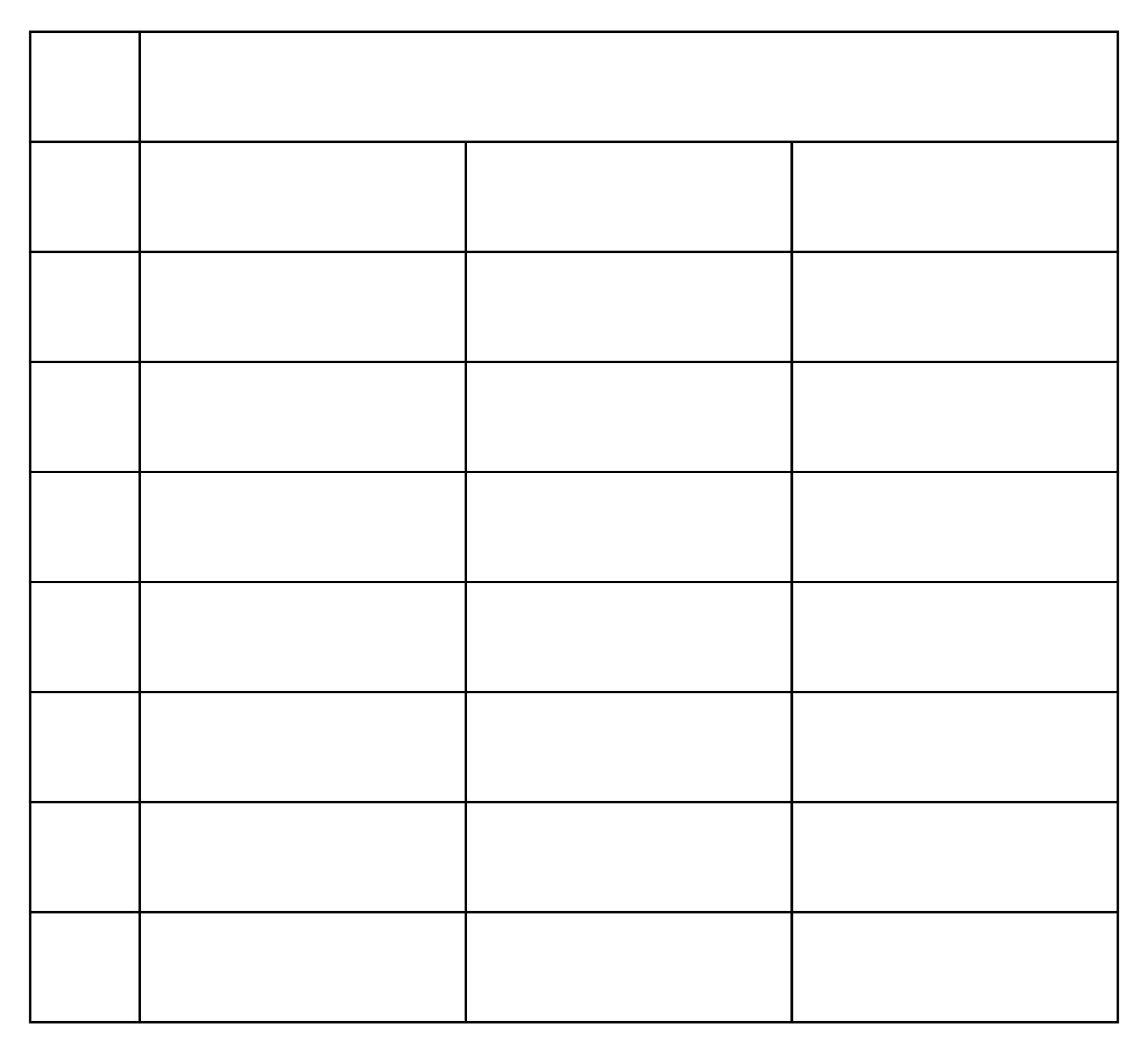 Empty DataTable Chart