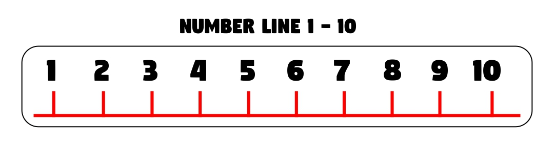 8 Images of Free Printable Number Line 1-30