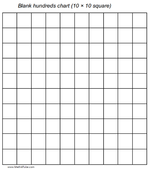 Number Names Worksheets blank 100 chart for kindergarten : Blank 100 Chart Worksheet - Intrepidpath