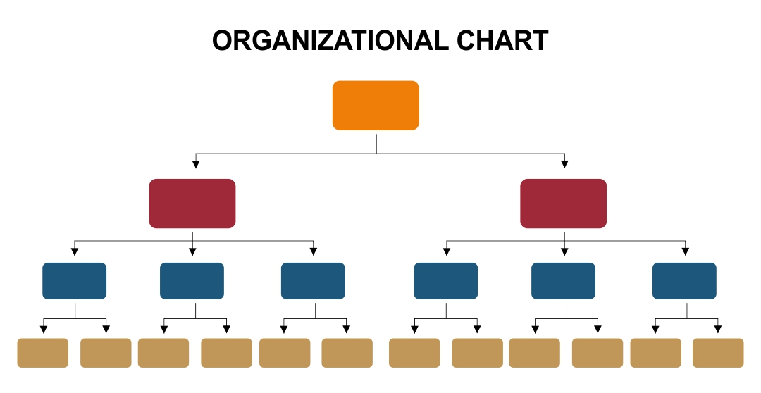 7 Images of Free Printable Blank Organizational Charts