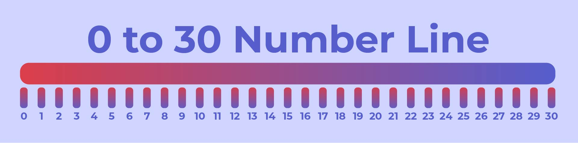 Gratifying image inside printable number line 1-30