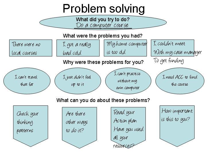 Problem Solving Worksheets