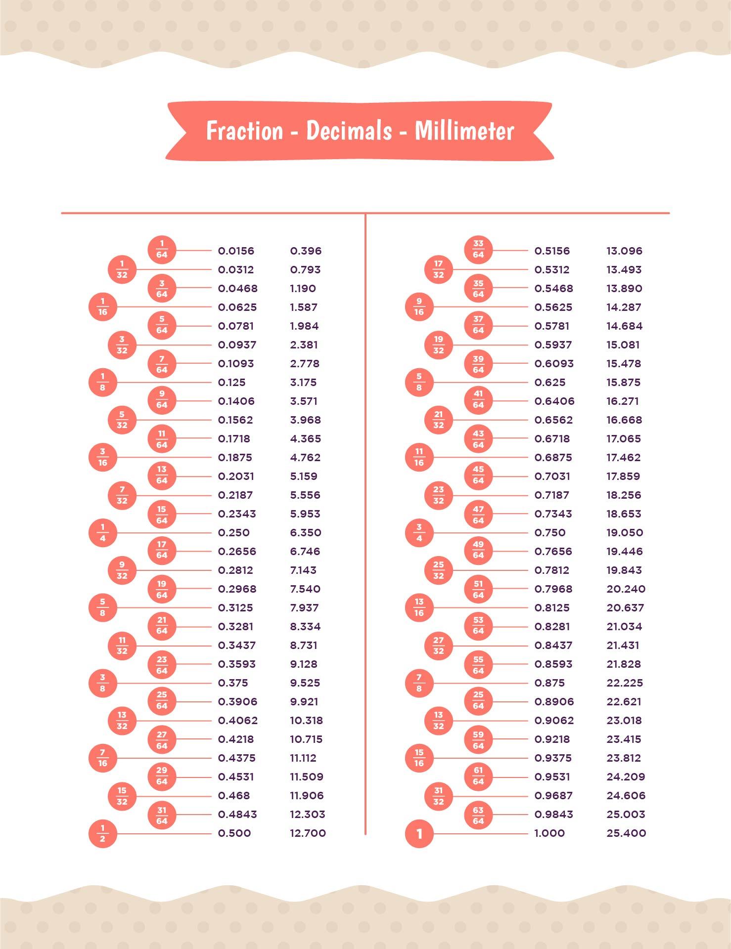 Fraction Decimal Chart Printable