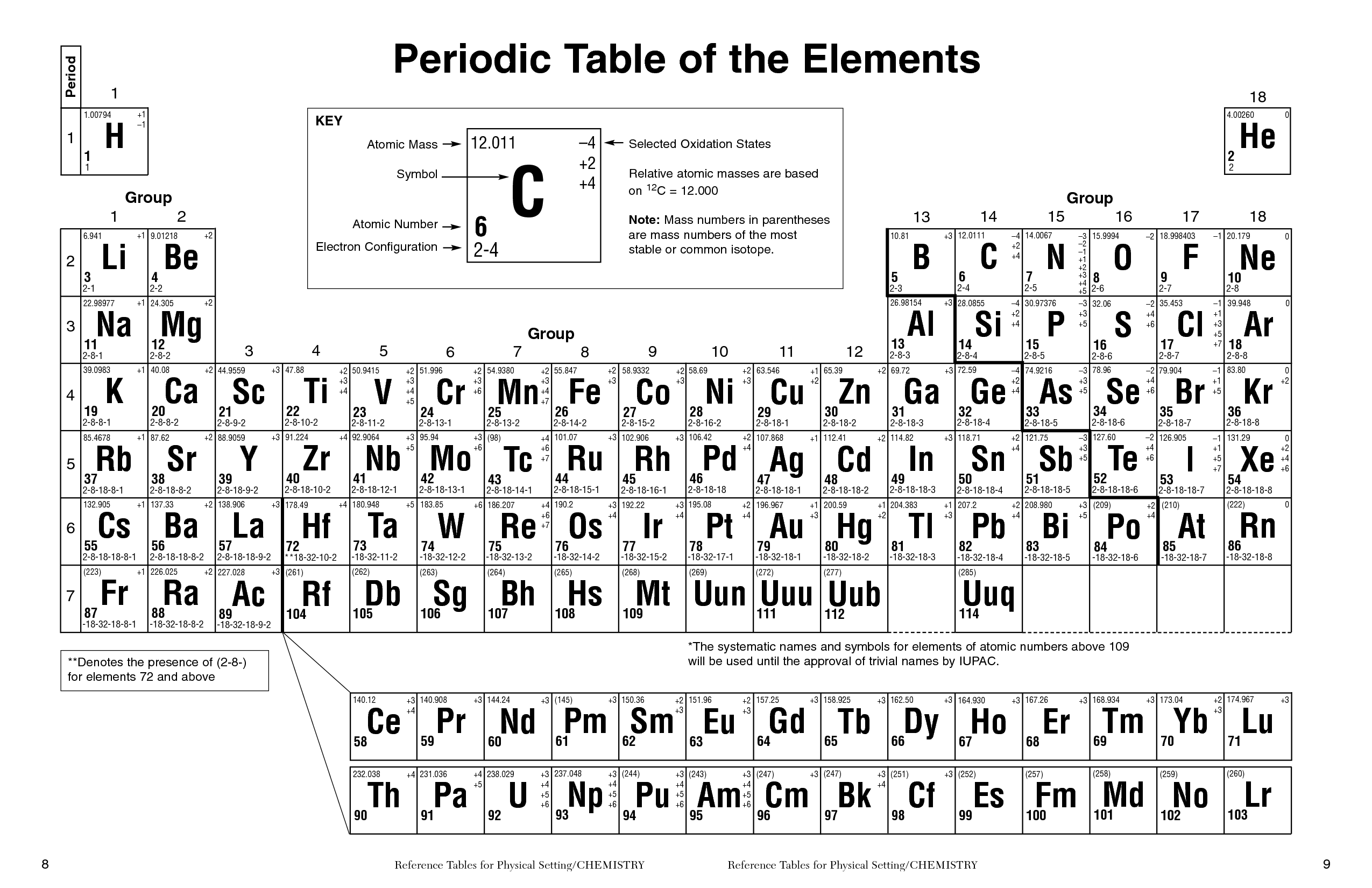 5 Best Images of Printable Periodic Table With Mass ...