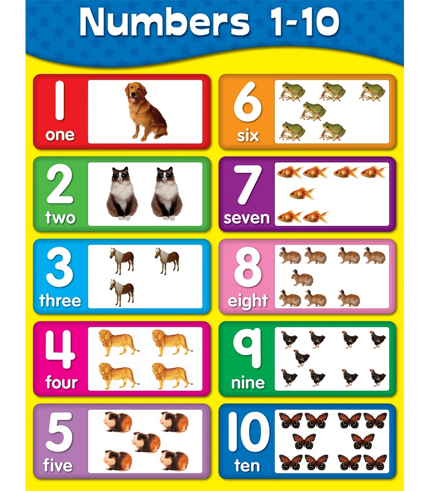 Image Gallery number chart 1 20