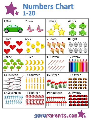 Images of Free Printable Number Charts 1-20 - Printable Number Chart 1 ...