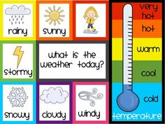4 Images of Cool Printable Weather Graphs
