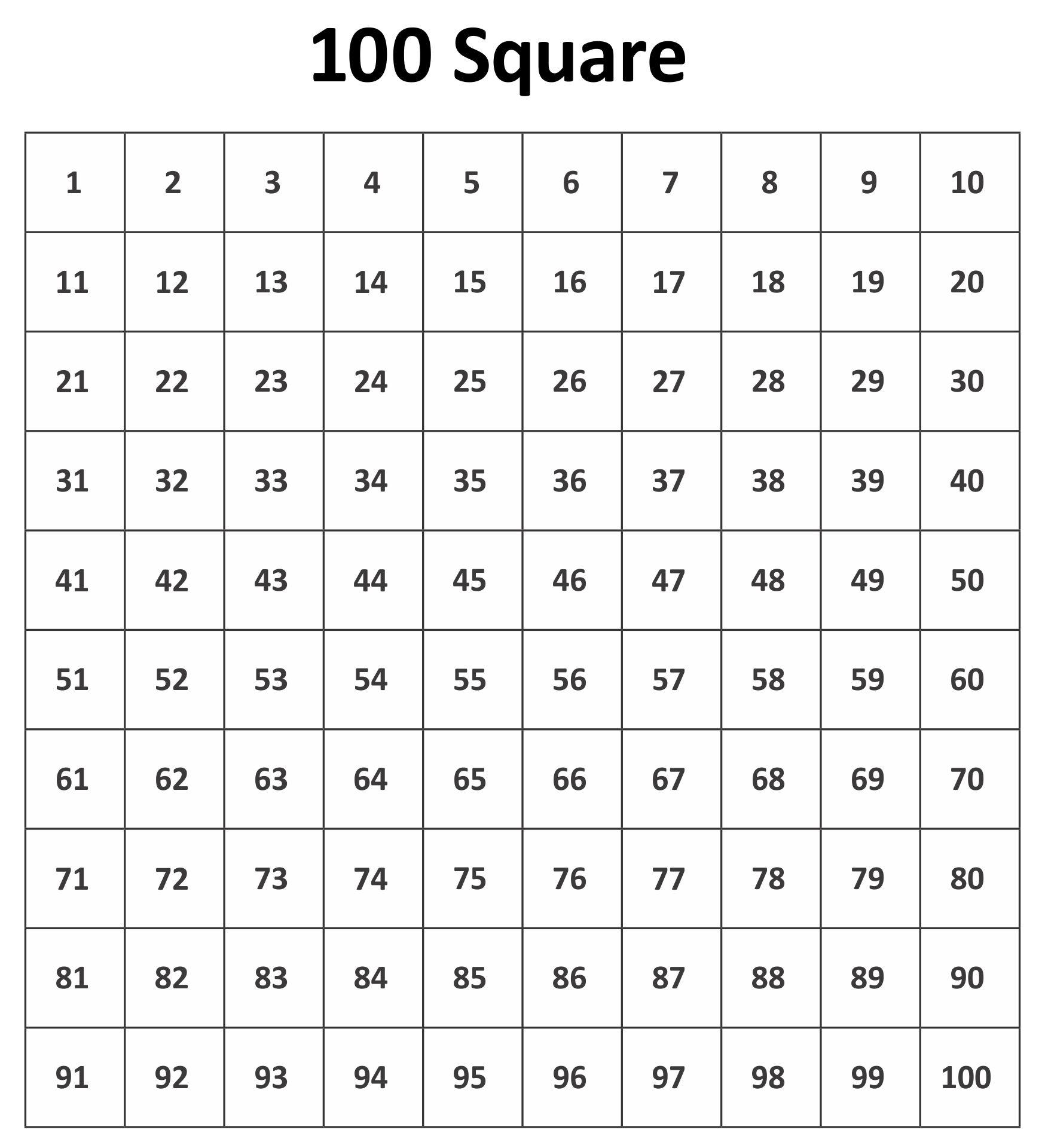 Printable 100 Square Chart