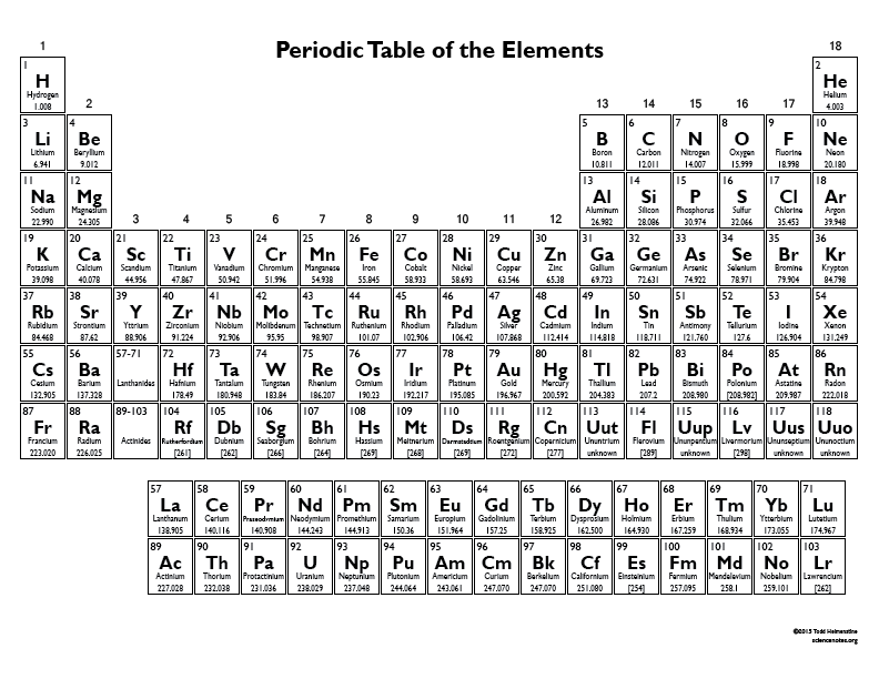 5 Images of Printable Periodic Table With Mass