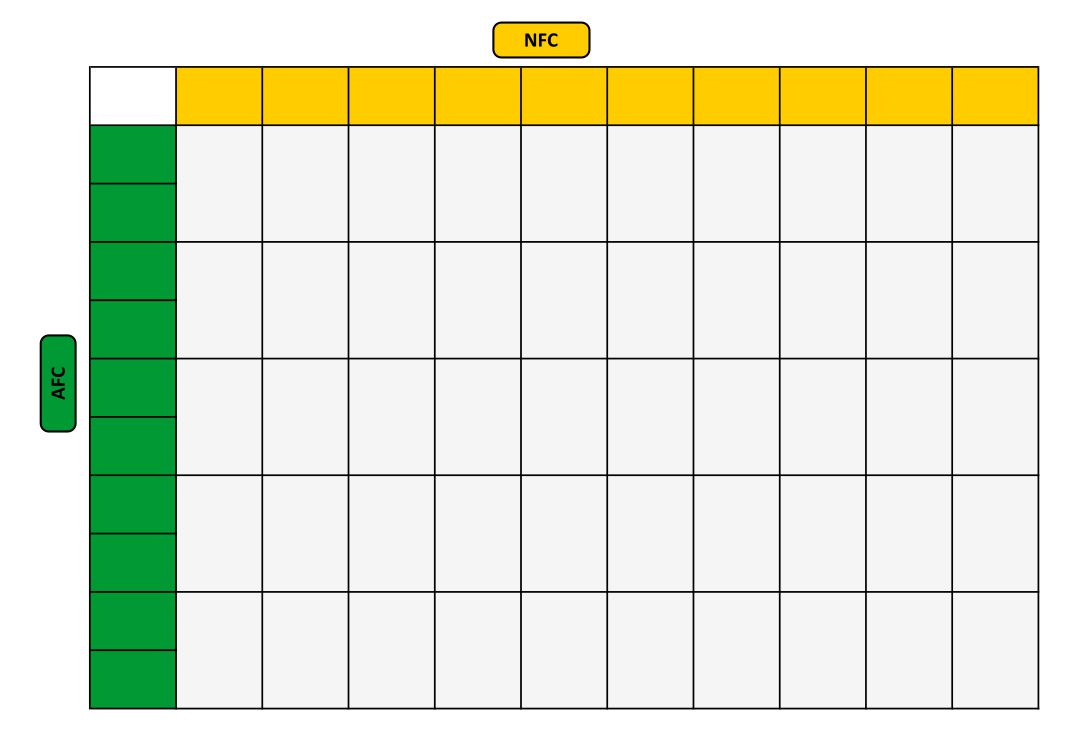 Super Bowl 50 Square Grid