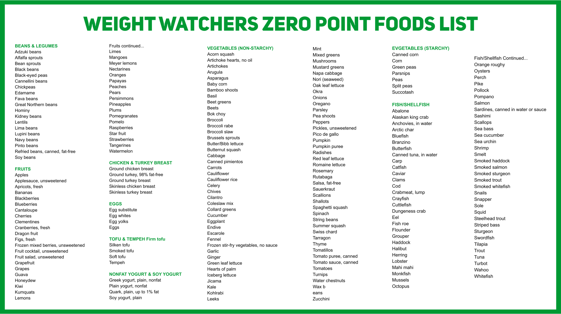 Weight Watchers Points List Foods Printable