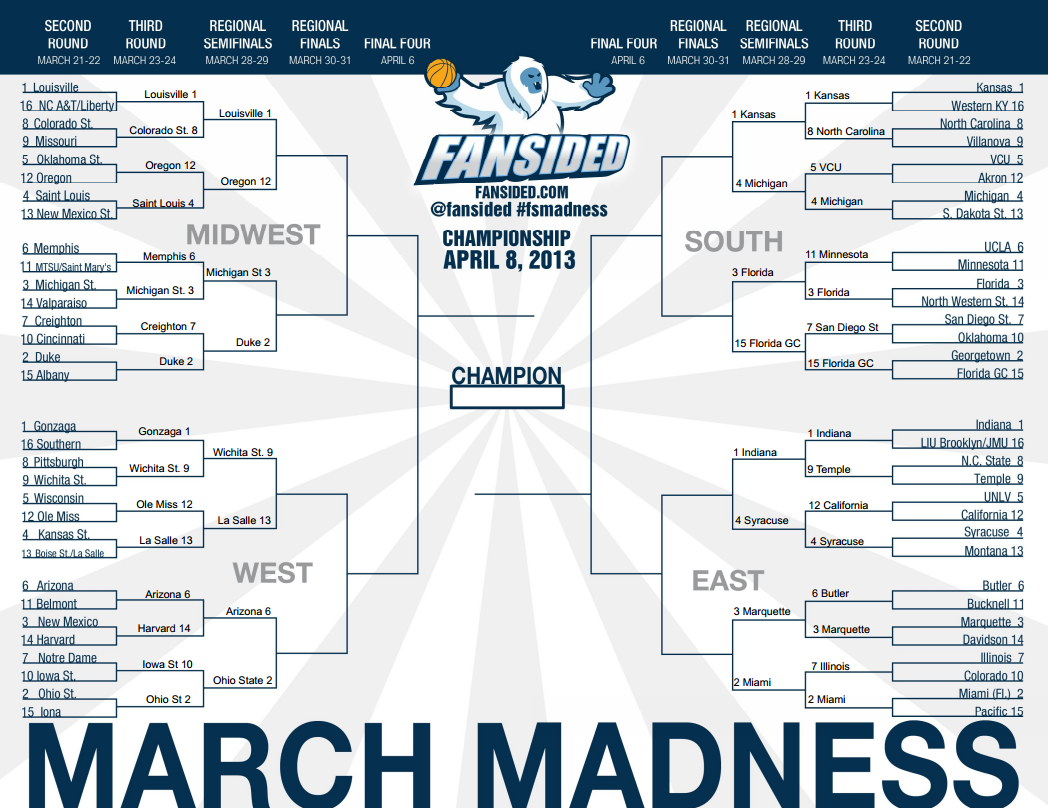 8 Images of Sweet 16 Basketball Bracket Printable 2013