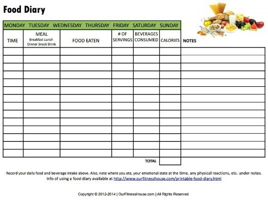 of printable food journal diary free printable food diary template