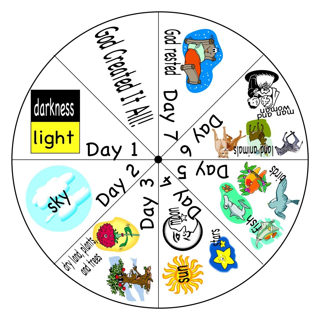 Printable Creation Story Wheel